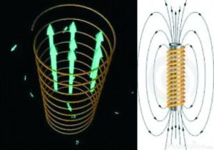 Elektromagnetický-2spojene